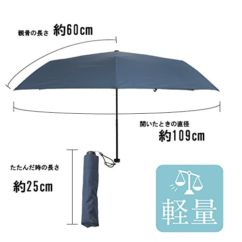折りたたみ傘の収納時サイズと差し渡し