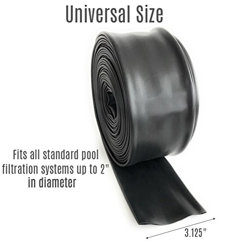 Backwash Hose By Gorilla For Swimming Pools And Filters Extra Heavy Duty Comes With Hose