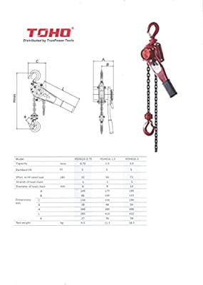 TOHO HSH-616 OP Lever Block / Ratchet Puller Hoist with Overload Protection