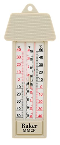 Bestselling Temperature Indicators