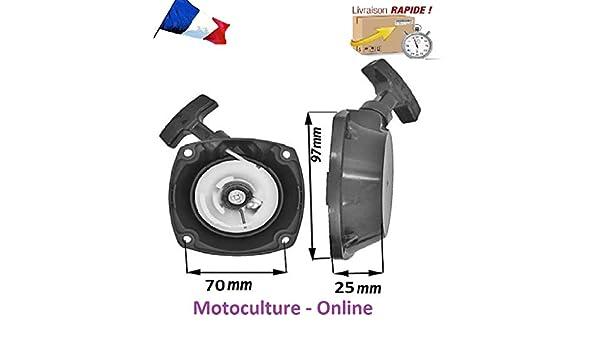 Motoculture-Online Arranque/arrancador para desbrozadora Bestgreen ...