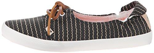 Roxy Women's Kayak Fashion Sneaker