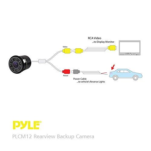 Pyle PLCM12 Parking Assist Camera