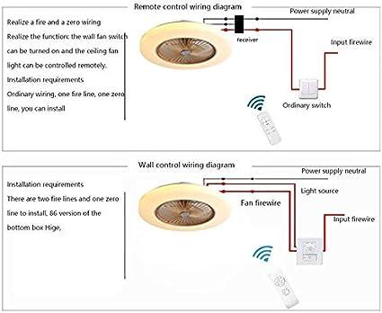 LED-Deckenventilator 3 Dateien Mit Fernbedienung Dimmbar Deckenbeleuchtung ZXM Deckenventilator Mit Beleuchtung 36 W Modernes Schlafzimmer,Einstellbare Windgeschwindigkeit,Rosa