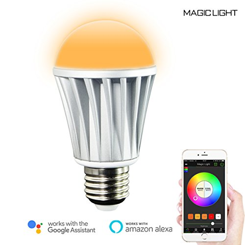 Light Spectrum Of Led Light Bulbs - 9