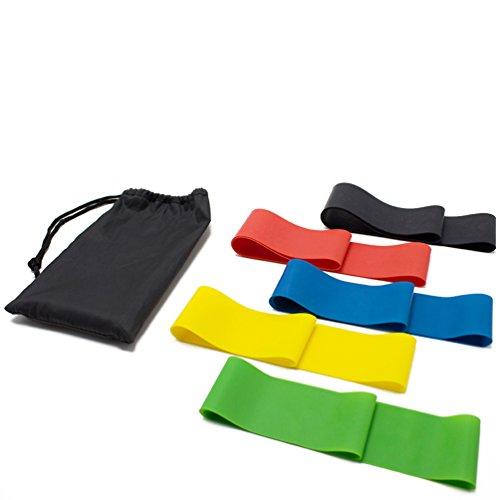 Runacc coulissante Disques antidérapant Core curseurs d'exercice Slider avec 5bandes de résistance, Lot de 2, Bleu