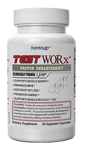 Test Worx Testosterone Booster Review