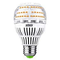 [Upgrade] 17W (150-200 Watt Equivalent) A19 Dimmable Ceramic LED Light Bulb, 2500 Lumens Bright Led Bulbs, 3000K Soft Warm Light, E26 Medium Screw Base, 5-Year Warranty, SANSI