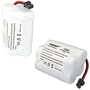 HQRP 2-Pack Battery for Uniden BEARCAT BC250 BC250D BC296 BC296D BC245 BC245XLT UBC245XLT Scanner plus HQRP Coaster