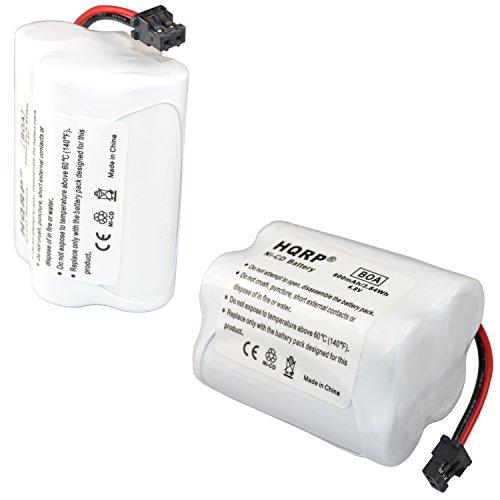 HQRP 2-Pack Battery for Uniden BEARCAT BC250 BC250D BC296 BC296D BC245 BC245XLT UBC245XLT Scanner plus HQRP Coaster