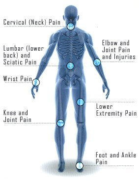 8 modes for pain relief