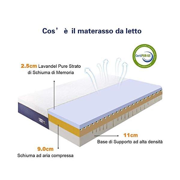 BedStory Materasso in Schiuma viscoelastica, Materasso Memory Foam, con Essenza di Lavanda   22 cm di Spessore… 2 spesavip