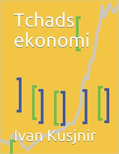 Tchads ekonomi