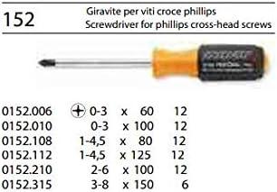 MUNDIAL GIRAVITE PER VITI CROCE PHILLIPS 3-8X150