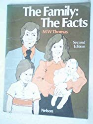 The Family: The Facts