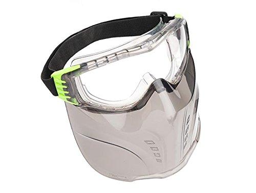 Best Safety Face Shields