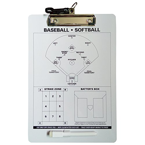 How to buy the best baseball magnetic lineup board?