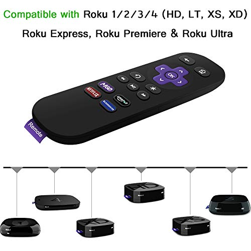 Buy roku2 remote control