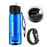 SGODDE Water Filter Bottles, Filtered Water Bottle with 4-Stage Integrated Filter Straw BPA Free for Hiking, Camping, Backpacking and Travel