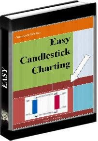 Candlestick Charting and Stock Trading