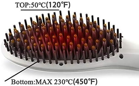 Straight hair comb New ionic Hair Straightener Brush Hair Electric Brush Comb Irons Straight Hair Comb brush Hair Straightener Curler styling tool  Z4ITP