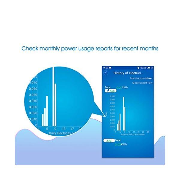 Snowsound Sonoff Pow WiFi Switch con Power Meter Intelligent Home Automation Module Telecomando via IOS Android Lavora… 4 spesavip