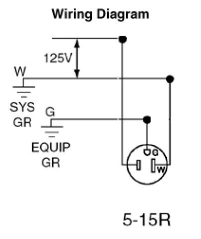 Leviton 515CR, 10 Pack, Black - - Amazon.com on nema 10-50p diagram, nema 6-20r diagram, nema 10-50r diagram, nema 5-20r diagram, nema 10-30p diagram, nema l15-30p diagram, nema l5-30p diagram, nema l6-30r diagram, nema l2-20p diagram, nema 5-20p diagram,