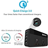 sketra 200W Car Inverter with Fast Charge USB 1, 2.4, 3 and 2 AC Ports