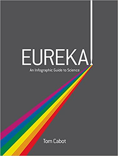 Image result for Eureka! An Infographic Guide to Science