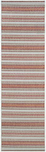 Couristan Monaco Collection Round Marbella Rug, 2'3
