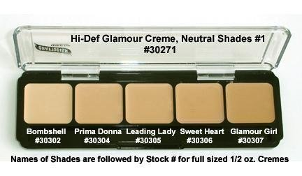 HD High-Definition Glamour Creme Palette, Neutral #1