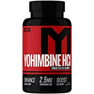 MTS Nutrition Yohimbine HCL - Natural Yohimbe Fat Burner, Weight Loss, and Metabolism Booster Supplement - 90 Count 2.5mg Capsules
