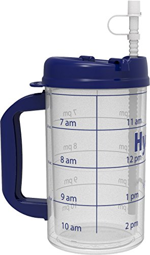 Hydr-8 Gallon 32oz Insulated Time Marked Water Bottle (Water Cups With Measurements)