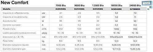 A++ Aire acondicionado Dual Split Inverter R-32 Hisense New Comfort 2AMW42U4RRA 9.000/+ 12.000,/9/+ 12/BTU