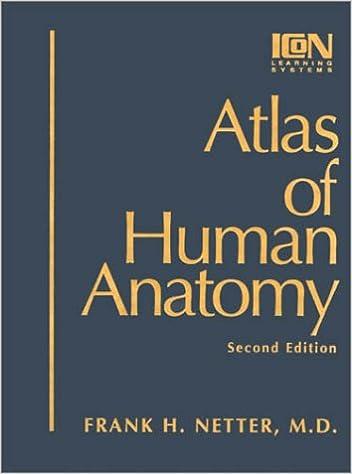 Atlas Of Human Anatomy 9780914168805 Medicine Health Science Books Amazon