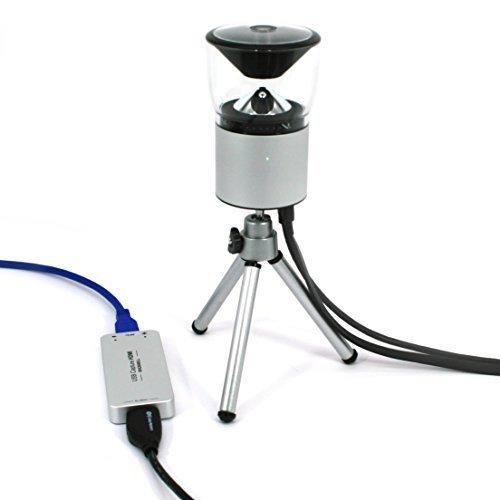 Buy webcam for conference room