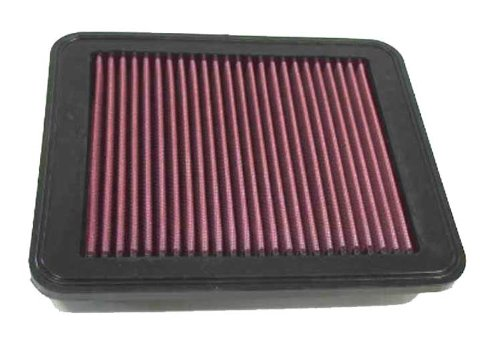 K&N 33-2170 High Performance Replacement Air Filter