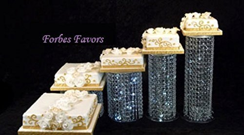 Review Forbes Favors ™ Set