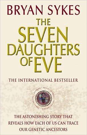 a daughter of eve analysis