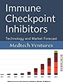 Immune Checkpoint Inhibitors: Technology and Market