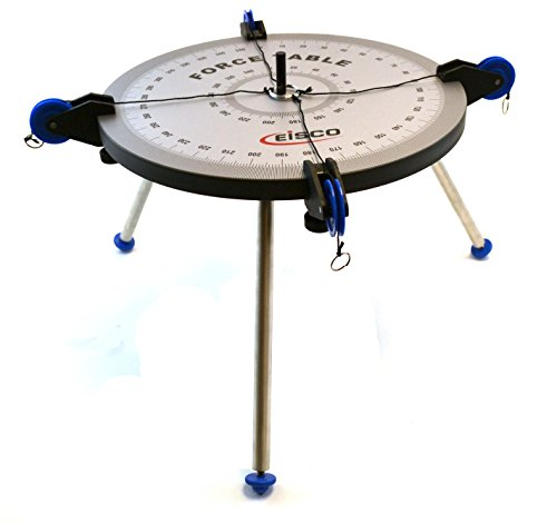 - Eisco Labs Medium Size Force Table - 11.75