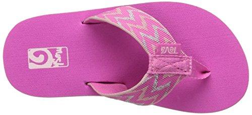 Cruz Cruz Cruz TevaTeva Pink Pink TevaTeva Pink TevaTeva 5awxd6YYP