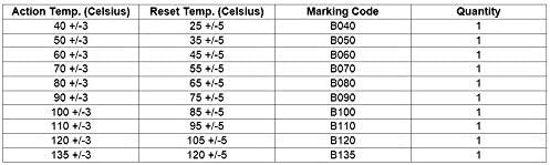 ELECTRONICS-SALON serie KSD301/Normalmente cerca Auto Reset 40/~ 135//°C termostato Surtido Kit bimetal Disco interruptor de temperatura 40/50/60/70/80/90/100/110/120/135//°C.