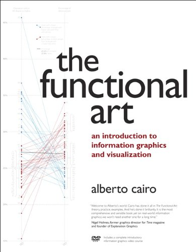 The Functional Art  An Introduction To Information Graphics And Visualization  Voices That Matter   English Edition