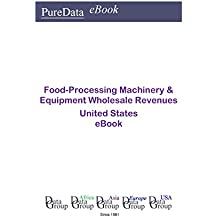 Food-Processing Machinery & Equipment Wholesale Revenues United States: Product Revenues in the United States