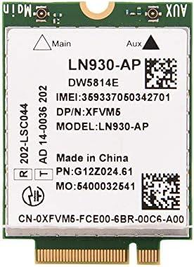[해외]LTE Card Professional 4G Mini Module LTE NGFF WWAN M.2 Card Support GNSS & A-GPS Multi Adapter LTE Card / LTE Card, Professional 4G Mini Module LTE NGFF WWAN M.2 Card Support GNSS & A-GPS Multi Adapter LTE Card
