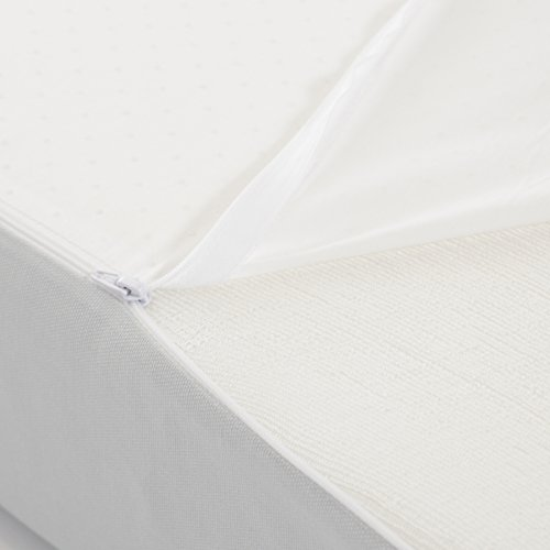 Milliard Crib Mattress, Dual Comfort System, Firm Side for Baby and Soft Side for Toddler - 100% Cotton Cover