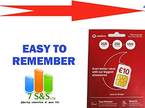 Nueva Vodafone £1 llamadas ilimitadas y texto + 500 MB Reino Unido ...