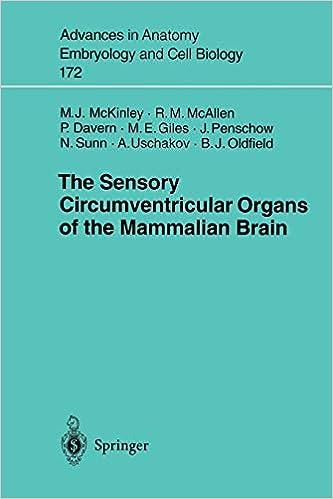 The Sensory Circumventricular Organs Of The Mammalian Brain