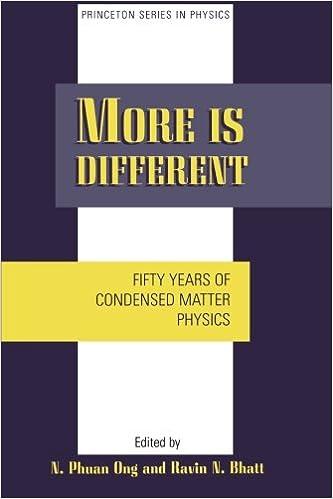 Evolution of Particle Physics. A Volume Dedicated to Eduardo Amaldi on his Sixtieth Birthday